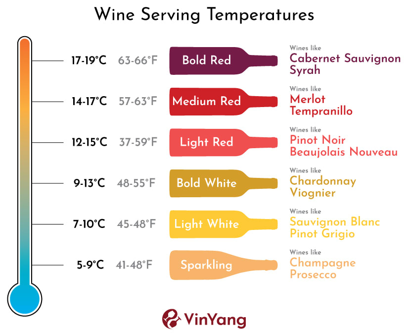 Serving temperature for wine
