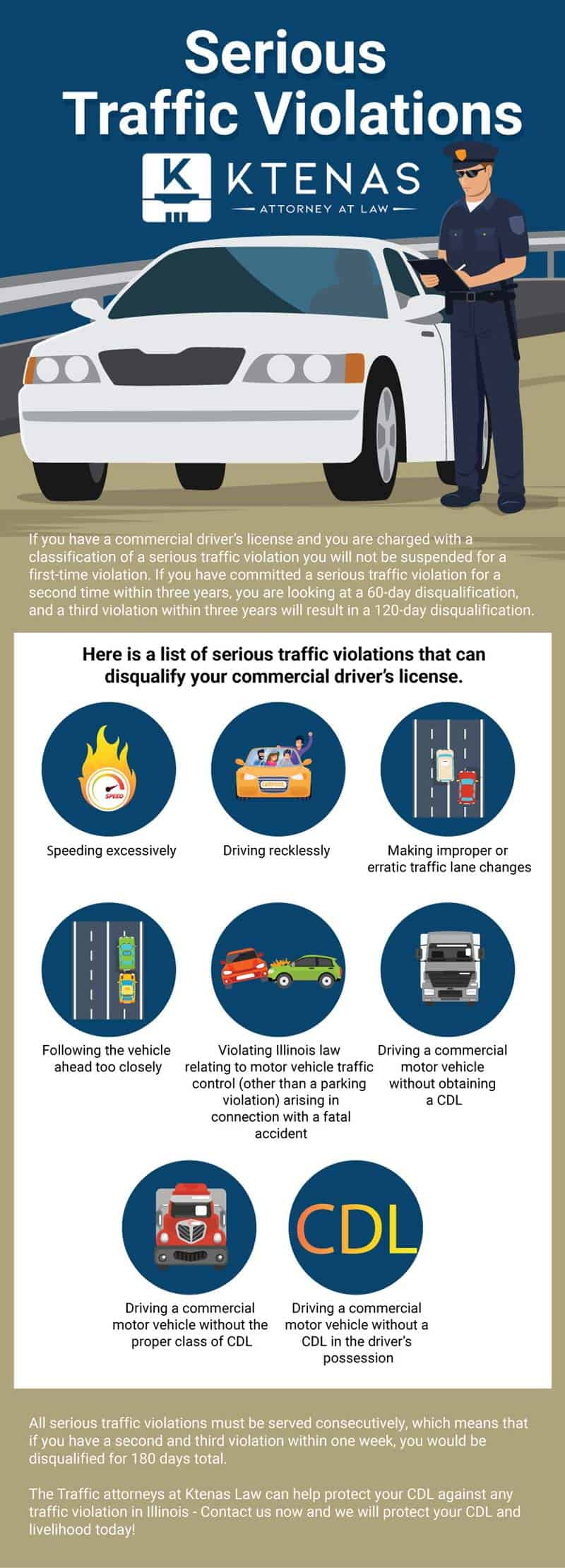 Serious Traffic Violations in Illinois - Infographic