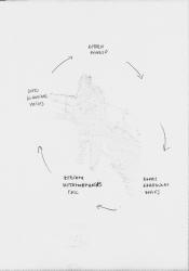 Dora García, Mad Marginal drawings