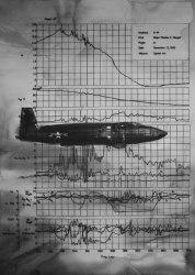 Radenko Milak, Secret Space Program III