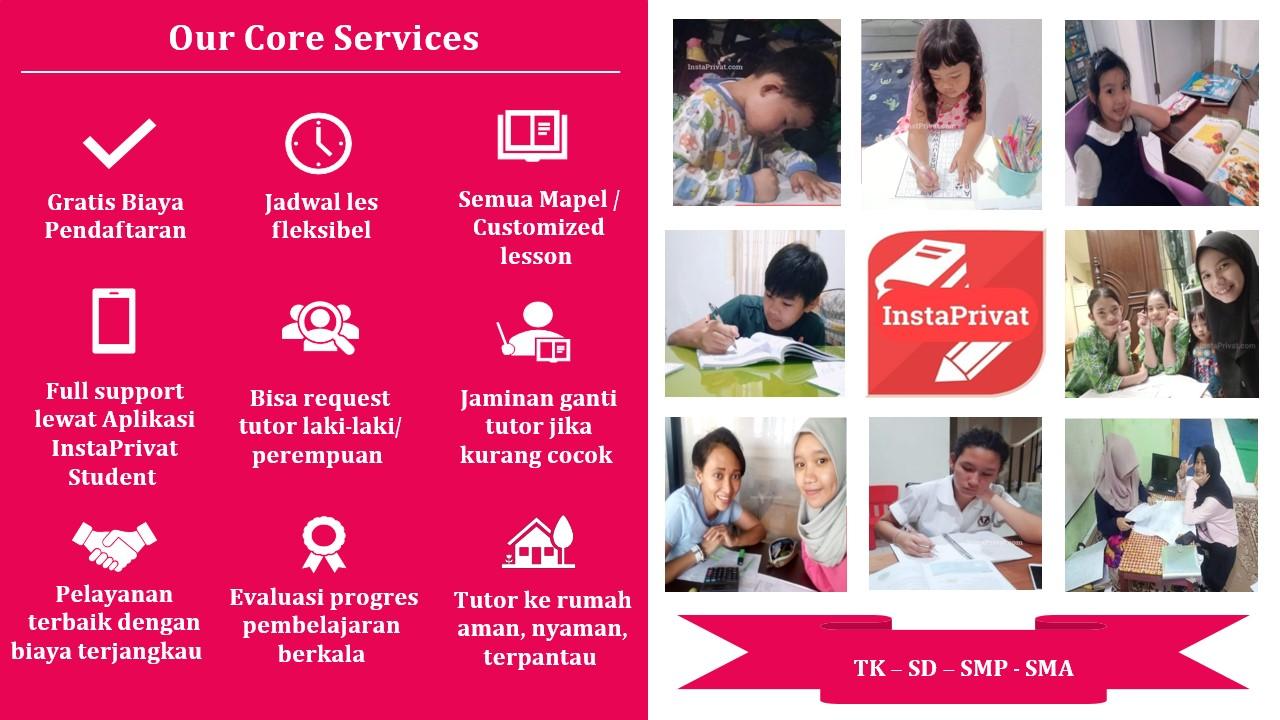 Les privat semua mata pelajaran SD di Jakarta Selatan guru pengalaman biaya murah