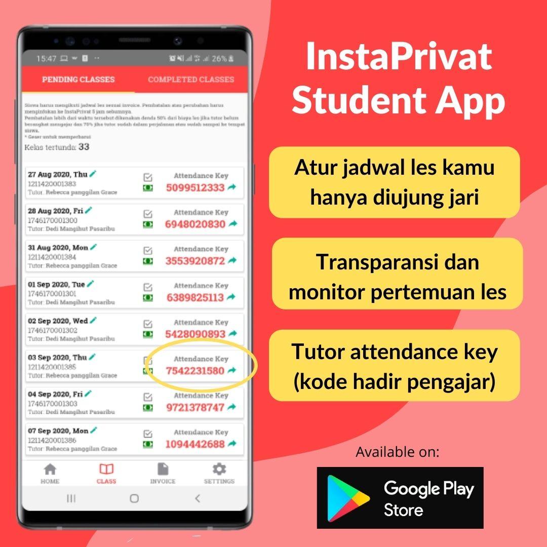 les privat matematika SD SMP SMA di Kota Bekasi Biaya murah
