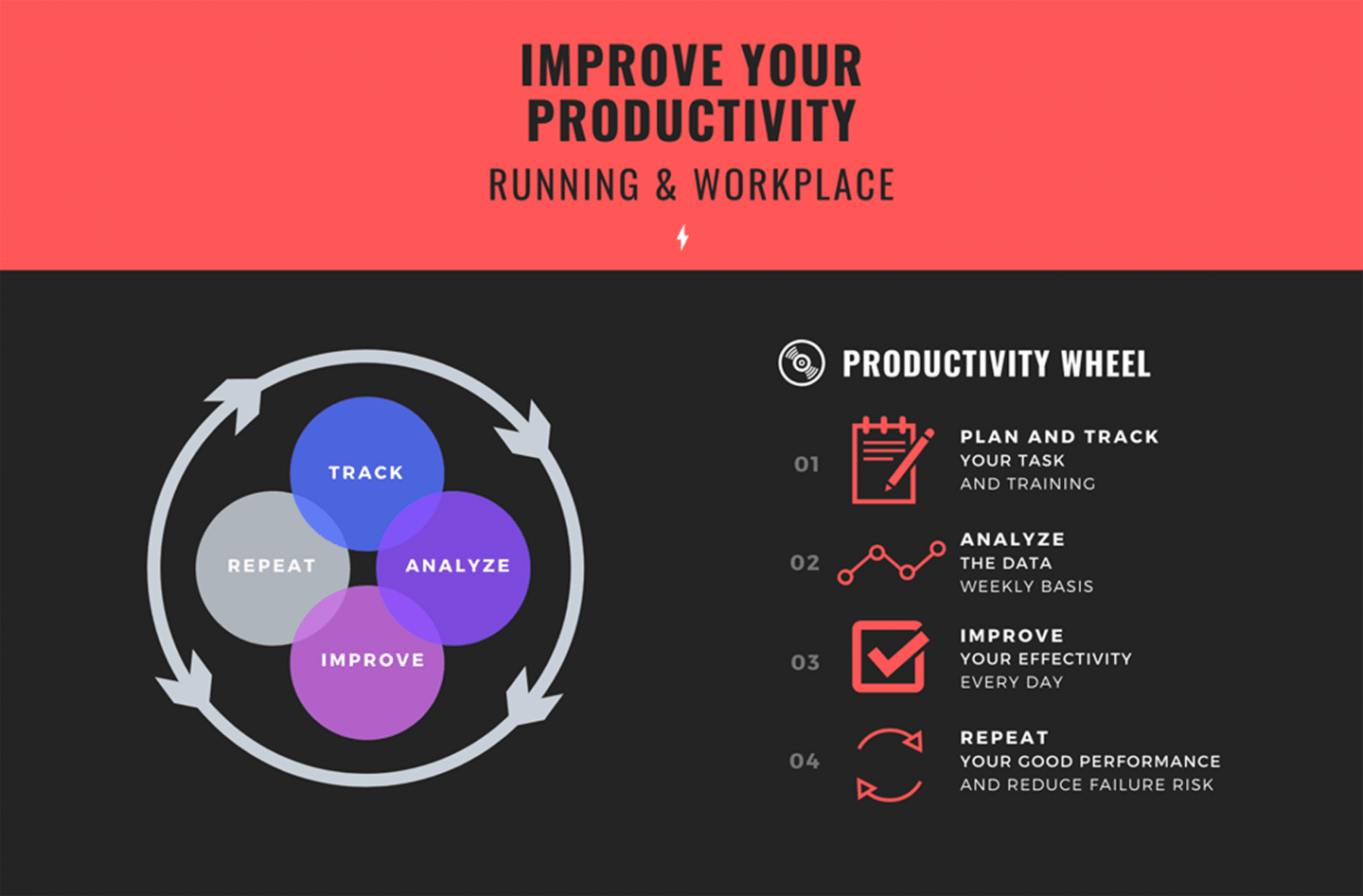 Infographic on how to improve productivity in your running training and work life. Marathon Training, Preparation, GamePlanA