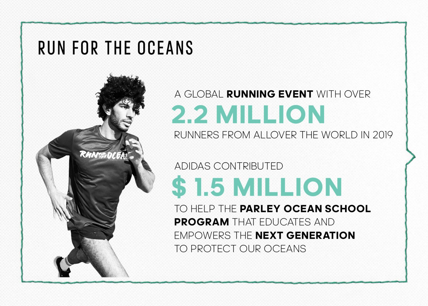 The Adidas Sustainability Story Leading The Change