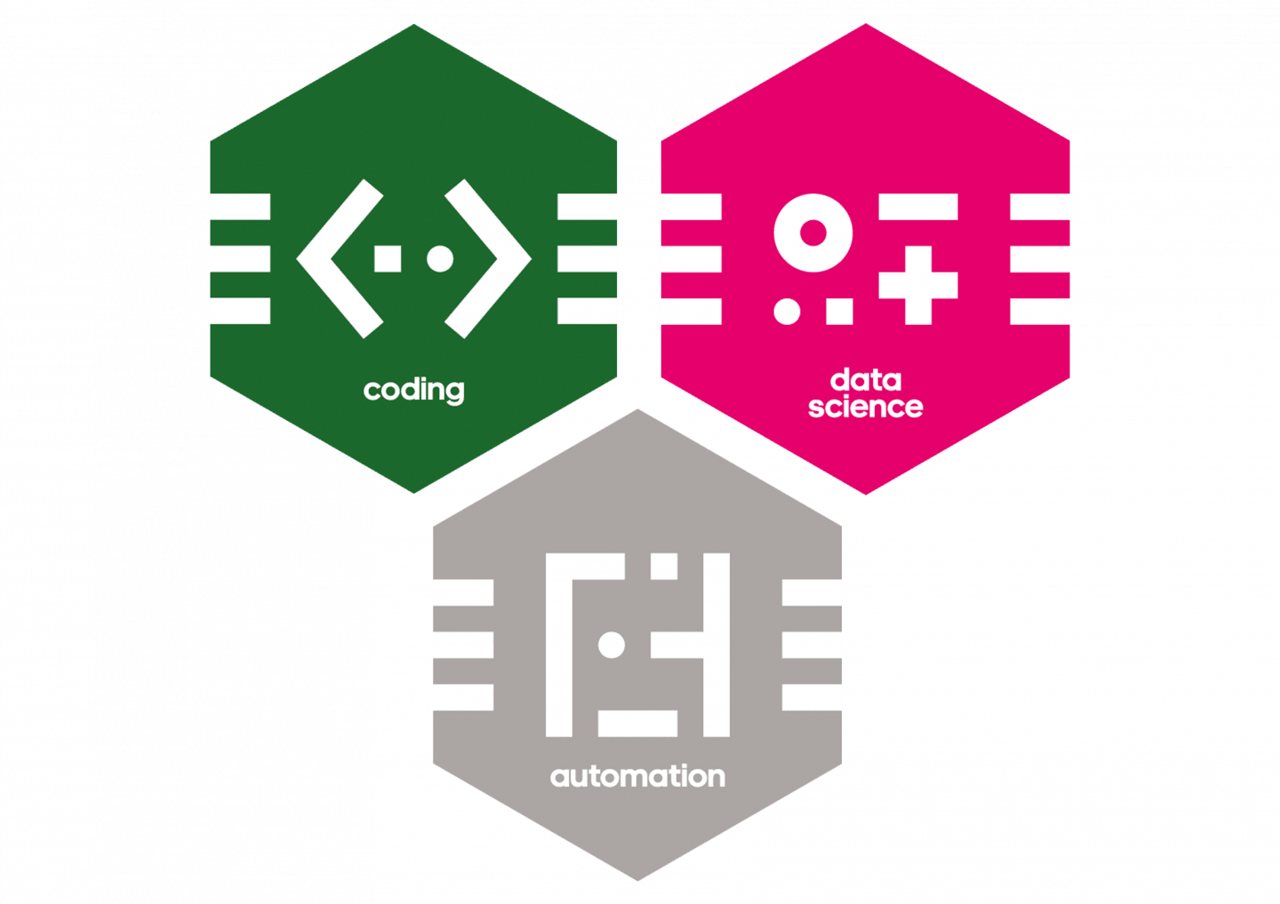 Symbols displaying digital and technology, adidas, digital, tech