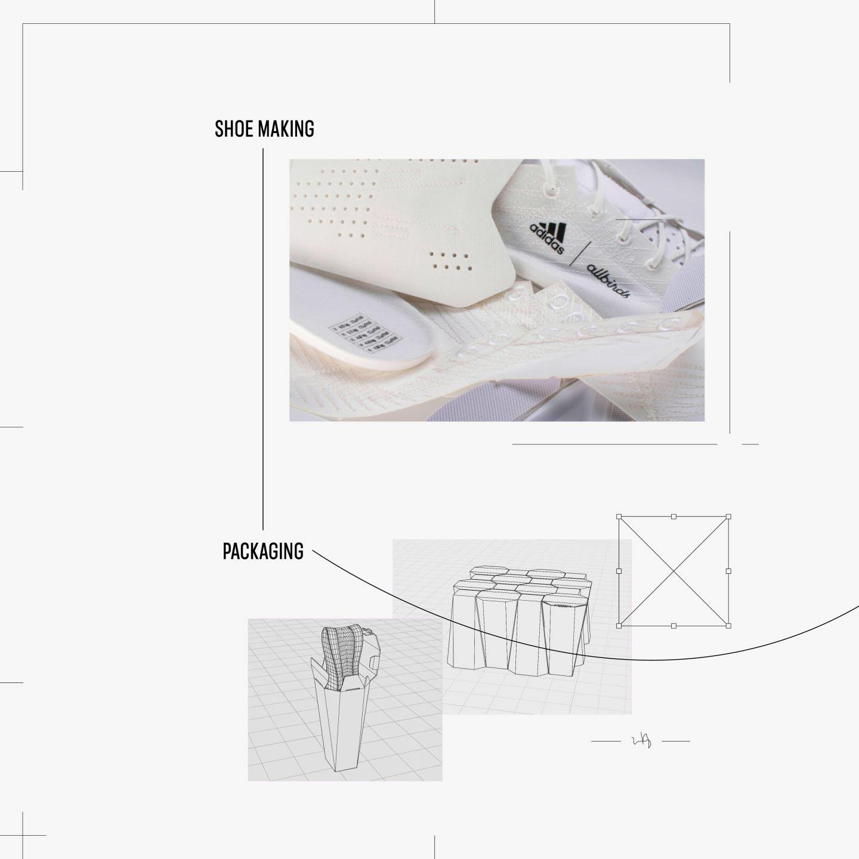 Futurecraft.footprint, shoemaking, packaging, GameplanA