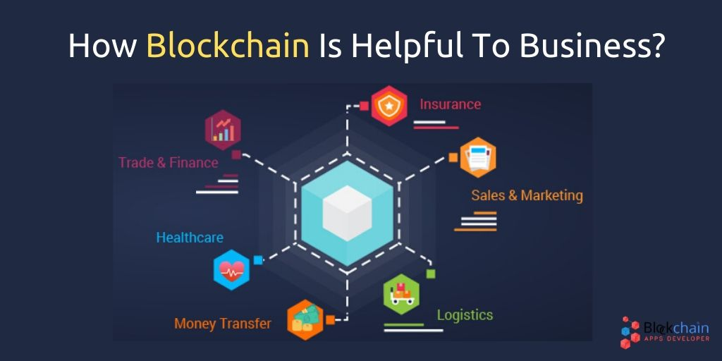 How Blockchain Can Be Used In Business