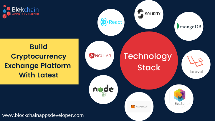 Bitcoin and Cryptocurrency Exchange Software Development - Technology Stack