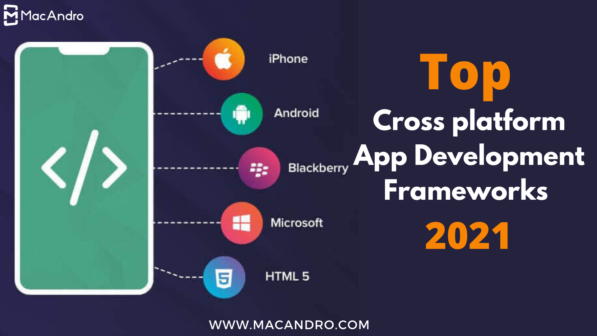 Top 10 Cross Platform Mobile App Development Frameworks 2021