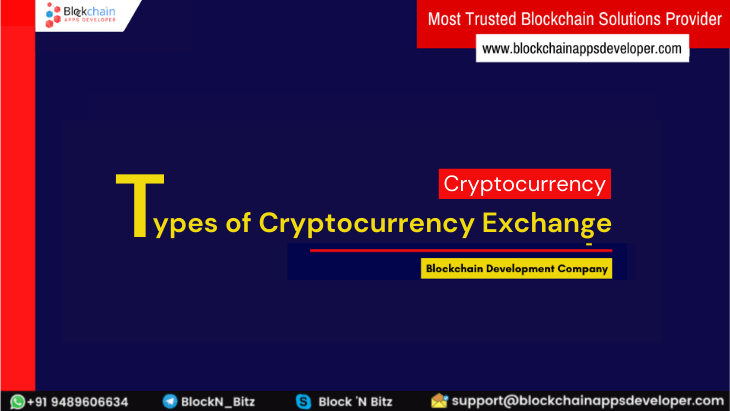 What are the different types of cryptocurrency exchanges?