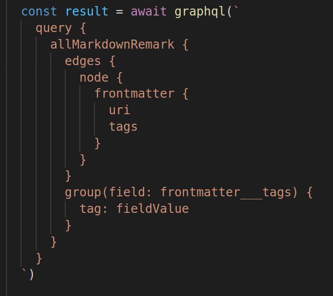graphQL-query