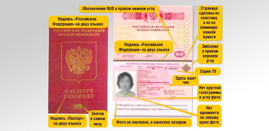 Как оформить загранпаспорт в РФ: сроки, документы, правила