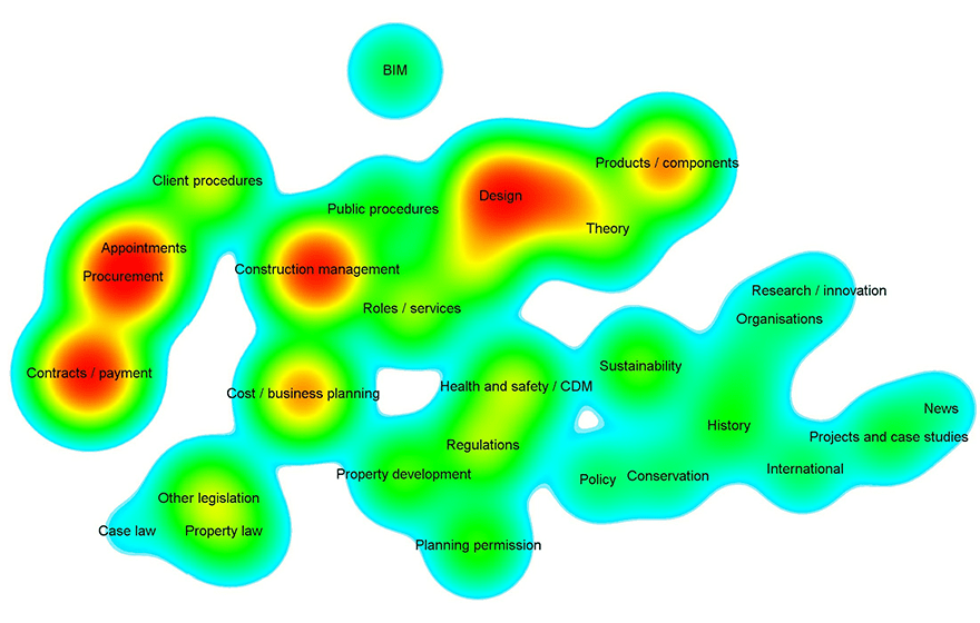 Image: Mathematical model of the popularity of, and relationship between, 5,000 articles on Designing Buildings Wiki in 2017