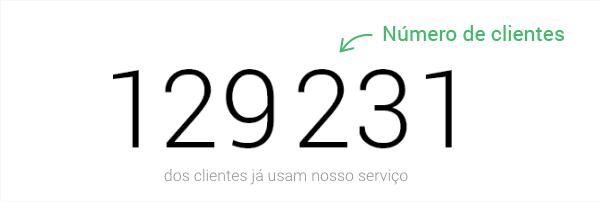numero de clientes