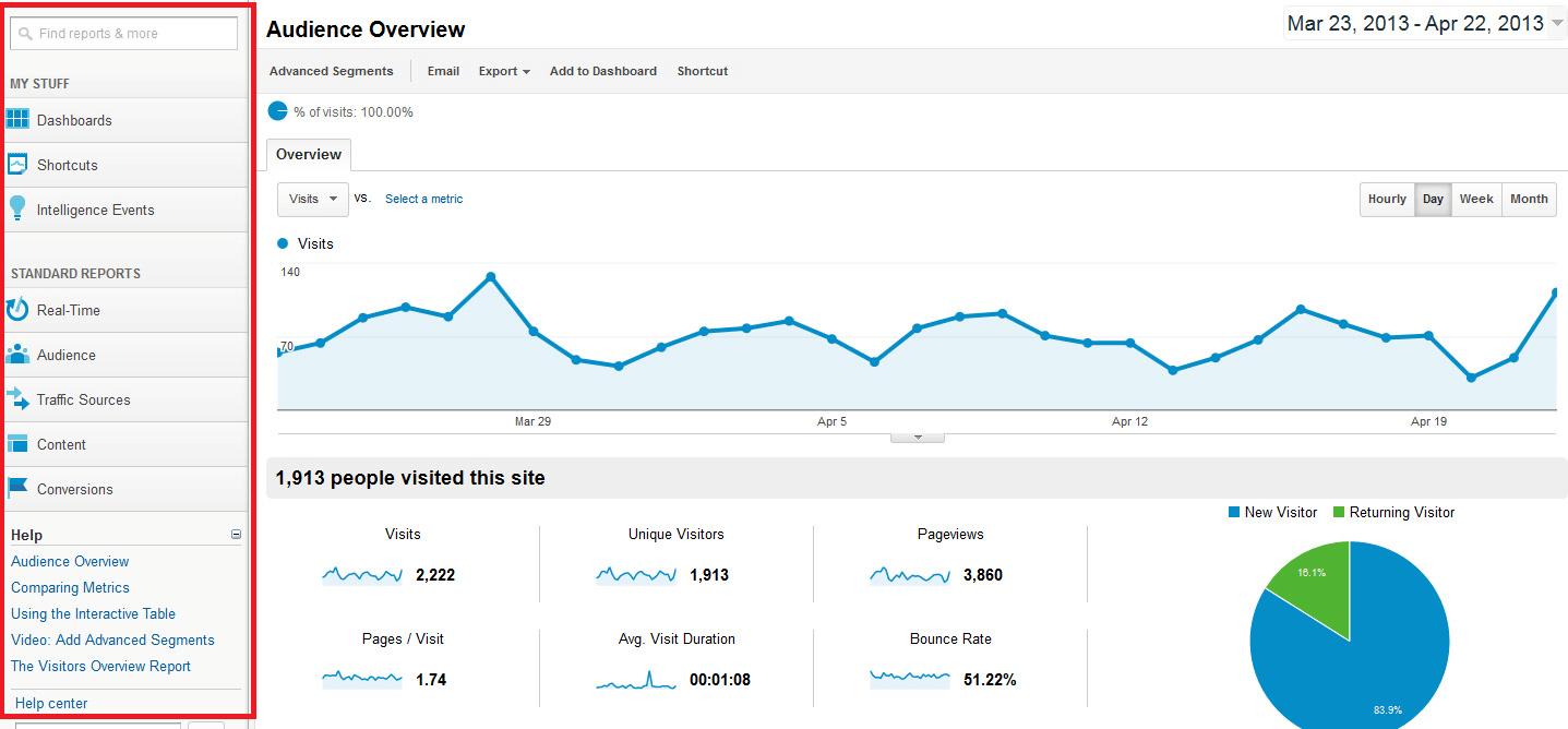 Segmentos nos relatórios do Google Analytics