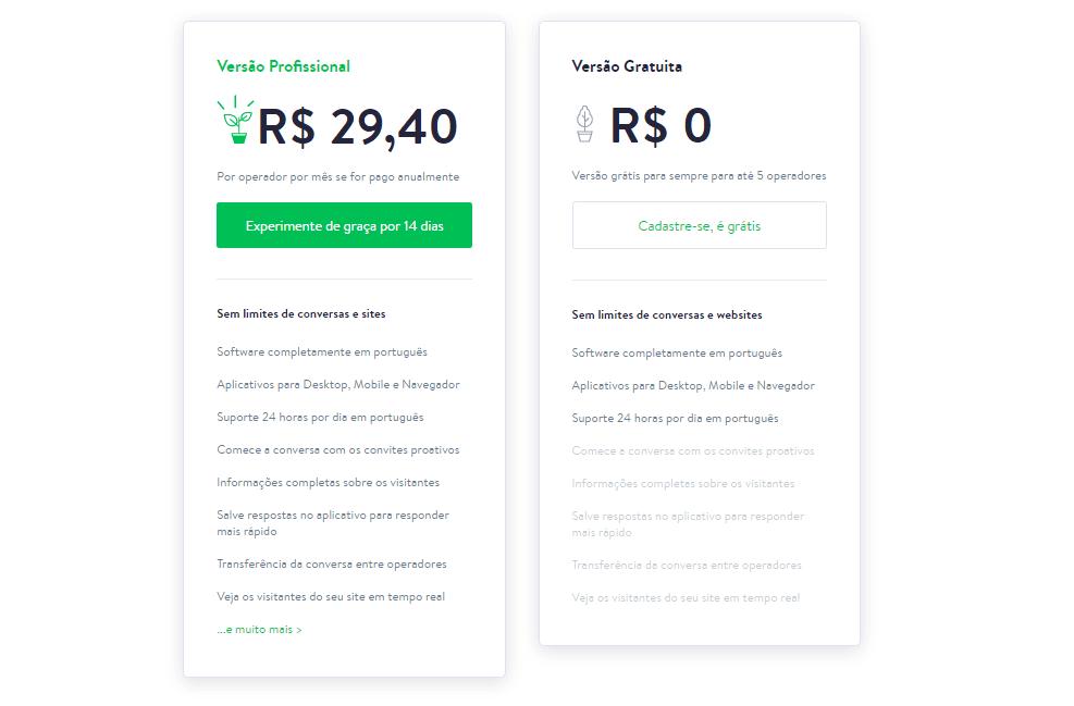 custo anual de um chat online