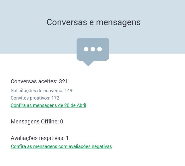 avaliações para melhorar atendimento do chat online