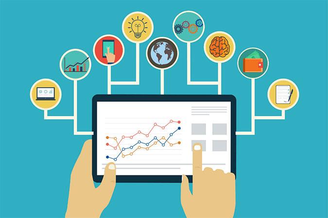 Análise SWOT no Inbound Marketing Processo