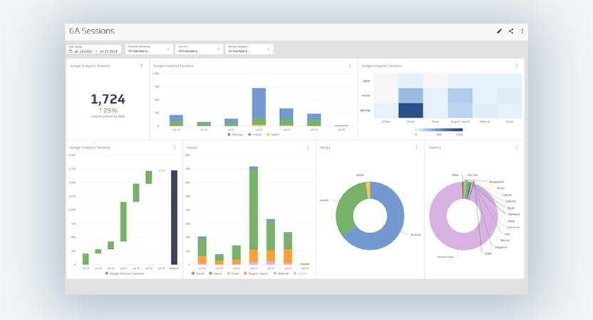 Como criar um site e conectá-lo ao Google Analytics
