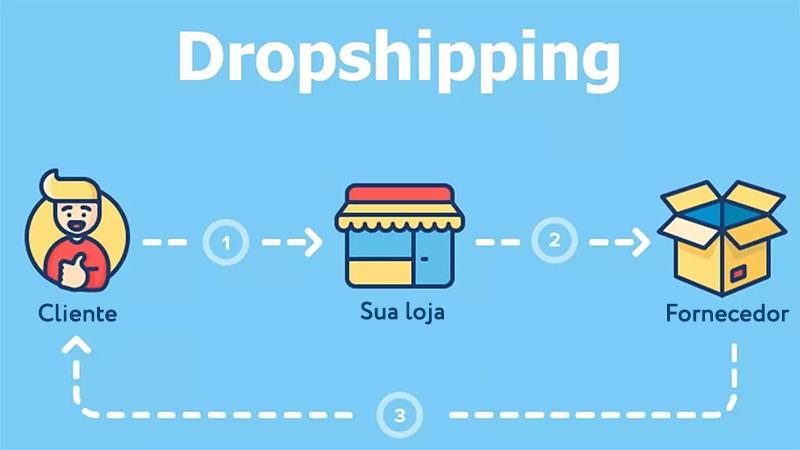Venda online através de um negócio de Dropshipping