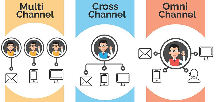Diferenças entre canais de vendas