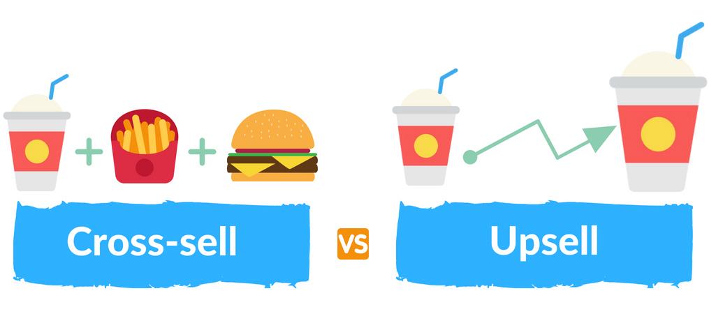 O que é Upsell e Cross Sell