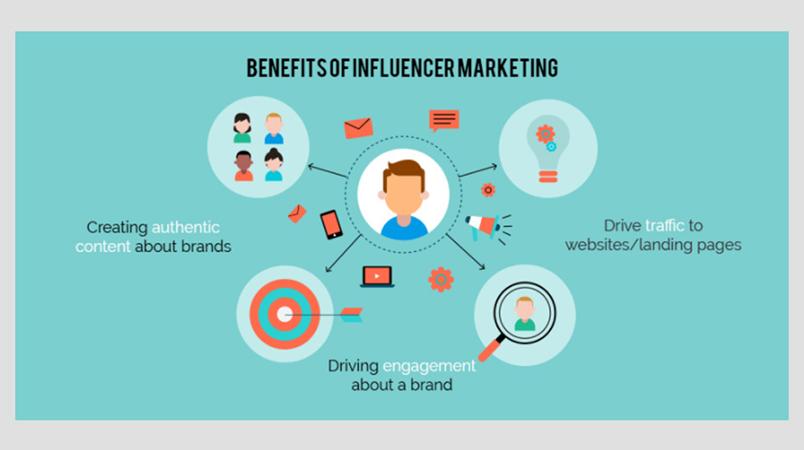 Make an effective influencer marketing strategy