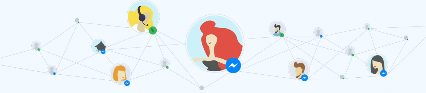 Integração do JivoChat às redes sociais