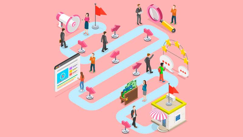Consumidores antando por um caminho criado em mapa da jornada do cliente