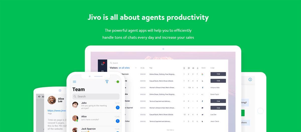 JivoChat Platform