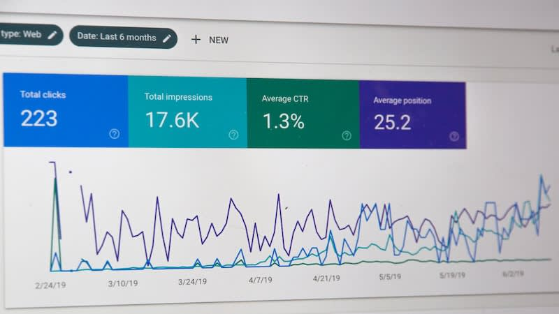 The image shows a screen with graphic about total clicks, total impressions, average ctr, and average position