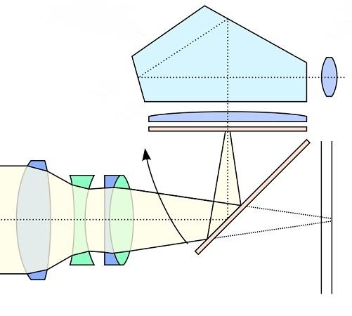 Mecanismo de una cámara réflex