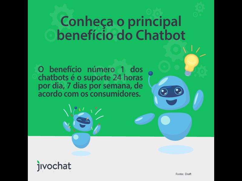 Imagem com dois robôs falando sobre o benefício principal dos chatbots