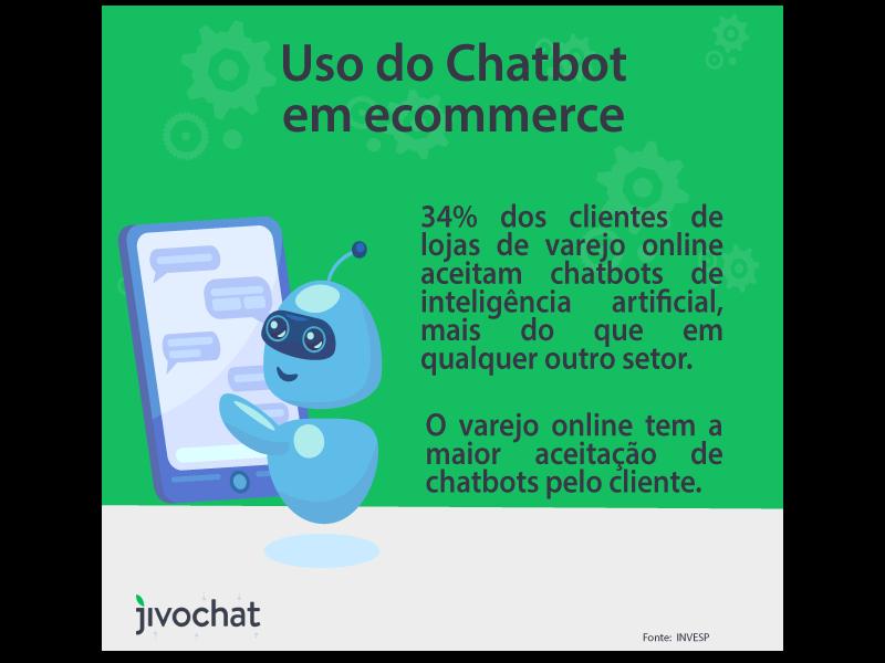 Imagem vetorizada de um robô mexendo no celular. Impacto do Chatbot no ecommerce.