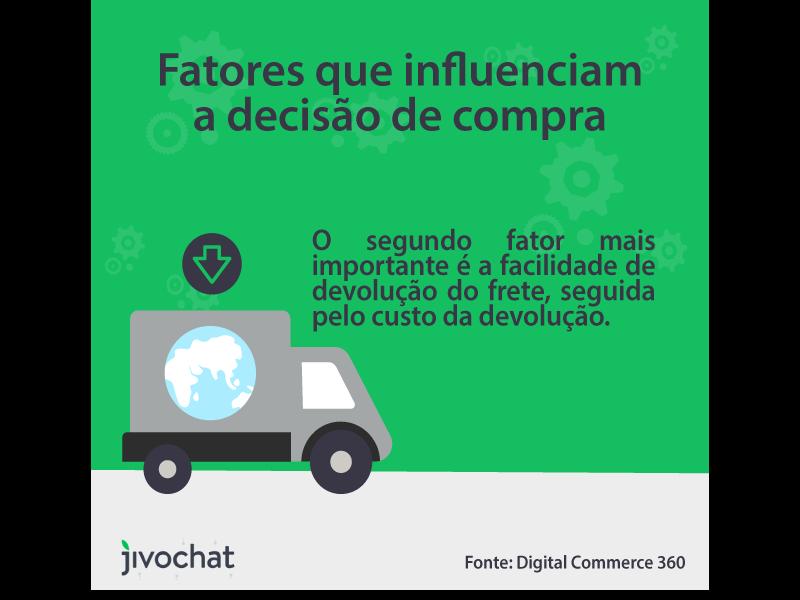 Imagem vetorizada de um caminhão de entrega a imagem aborda sobre a influência dos ecommerce no Brasil