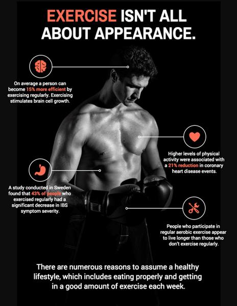 Infográfico sobre a importância de fazer exercícios físicos