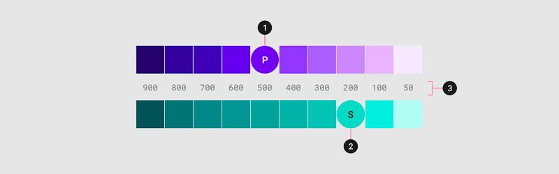 Paleta de cores azuis e roxas do site Material Design Colors