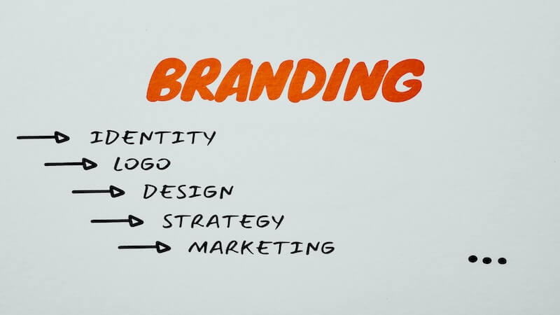 """In the images it's written """"Branding, identity, logo, design, strategy, marketing""""'"""
