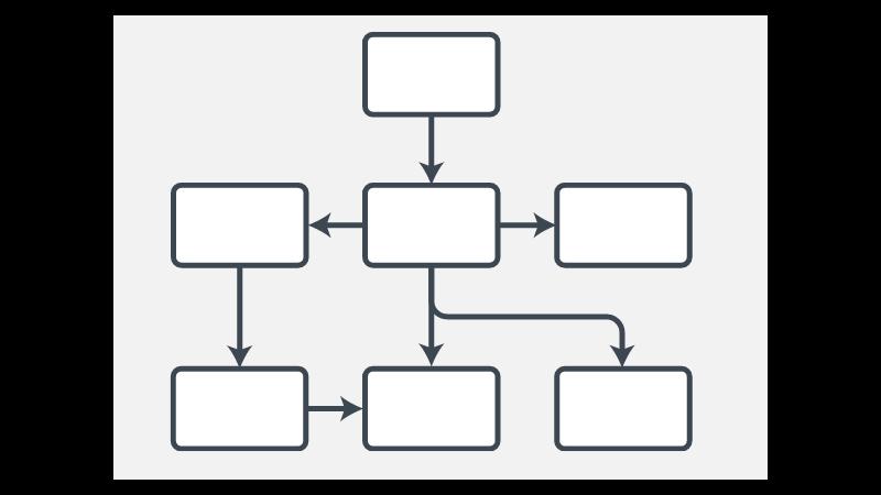 Estrutura de um mapa conceitual