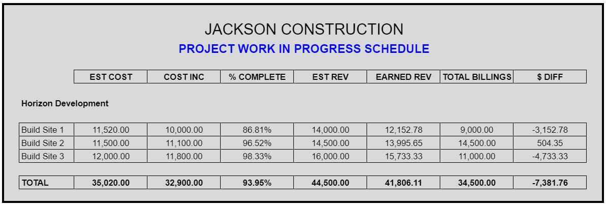 wip-work-in-progress-schedule-example.png