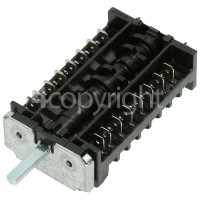 Hoover Over Function Selector Switch