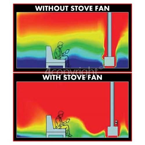 Wellco Heat Powered Stove Fan