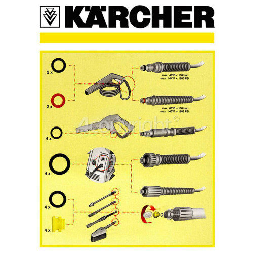 Kärcher Pressure Washer O-Ring Kit
