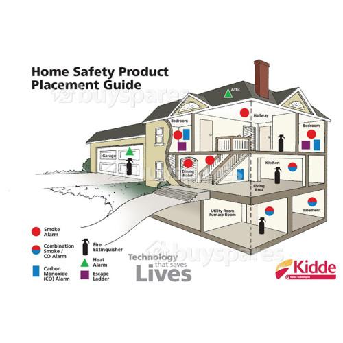 Kidde Carbon Monoxide Alarm With Digital Display