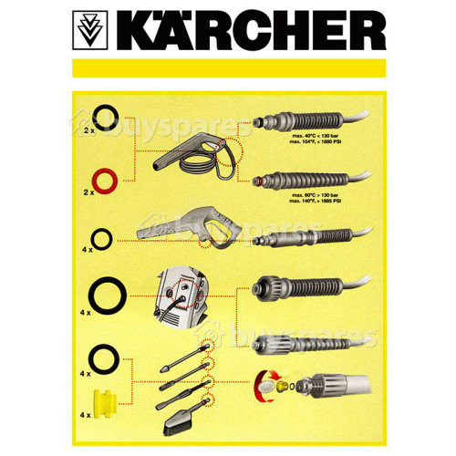 Karcher Hochdruckreiniger-O-Ring Set