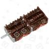 Interruptor Selector De Función De Horno Candy