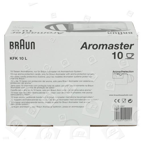 Caraffa Multi Box KFK10 Braun