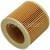 Kärcher Wet & Dry Cartridge Filter