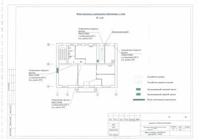 Техническое заключение на перепланировку нежилого помещения в 2021 году