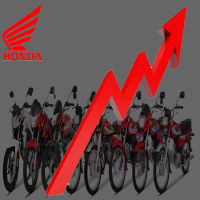Atlas Honda Increases its Motorcycle Prices from June 2019